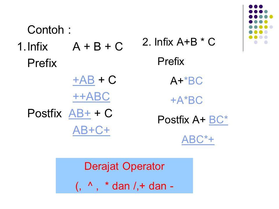 Contoh : 1.Infix A + B + C Prefix +AB + C ++ABC Postfix AB+ + C AB+C+ 2. Infix A+B * C Prefix A+*BC +A*BC Postfix A+ BC* ABC*+ Derajat Operator (, ^,