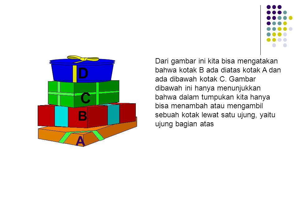 A B C D Dari gambar ini kita bisa mengatakan bahwa kotak B ada diatas kotak A dan ada dibawah kotak C. Gambar dibawah ini hanya menunjukkan bahwa dala