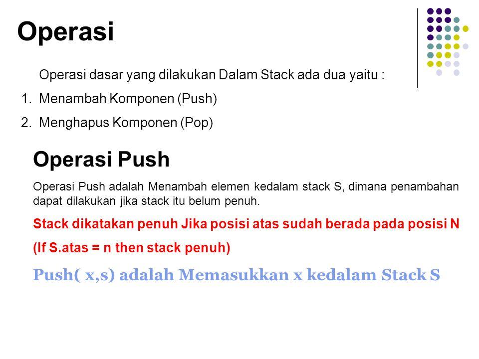Operasi Operasi dasar yang dilakukan Dalam Stack ada dua yaitu : 1.Menambah Komponen (Push) 2.Menghapus Komponen (Pop) Operasi Push Operasi Push adala