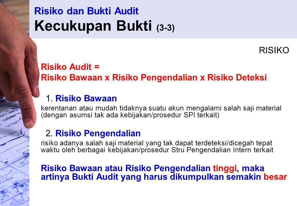 Risiko dan Bukti Audit Kecukupan Bukti (3-3) RISIKO Risiko Audit = Risiko Bawaan x Risiko Pengendalian x Risiko Deteksi 1. Risiko Bawaan kerentanan at