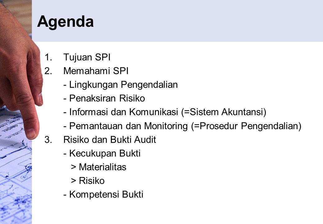 Agenda 1.Tujuan SPI 2.Memahami SPI - Lingkungan Pengendalian - Penaksiran Risiko - Informasi dan Komunikasi (=Sistem Akuntansi) - Pemantauan dan Monit