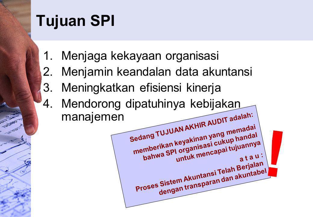 Memahami SPI 1)Lingkungan Pengendalian 2)Penaksiran Risiko 3)Informasi dan Komunikasi (=Sistem Akuntansi) 4)Pemantauan dan Monitoring (=Prosedur Pengendalian)