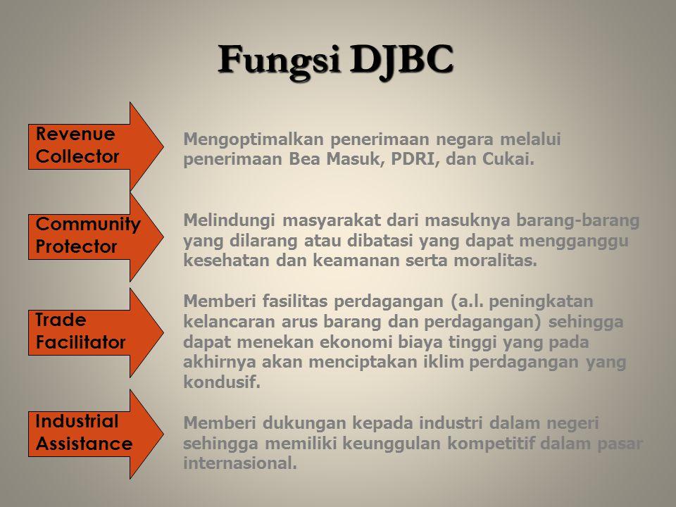 Fungsi DJBC Mengoptimalkan penerimaan negara melalui penerimaan Bea Masuk, PDRI, dan Cukai. Melindungi masyarakat dari masuknya barang-barang yang dil
