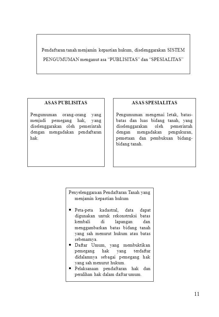11 ASAS PUBLISITAS Pengumuman orang-orang yang menjadi pemegang hak, yang diselenggarakan oleh pemerintah dengan mengadakan pendaftaran hak. ASAS SPES