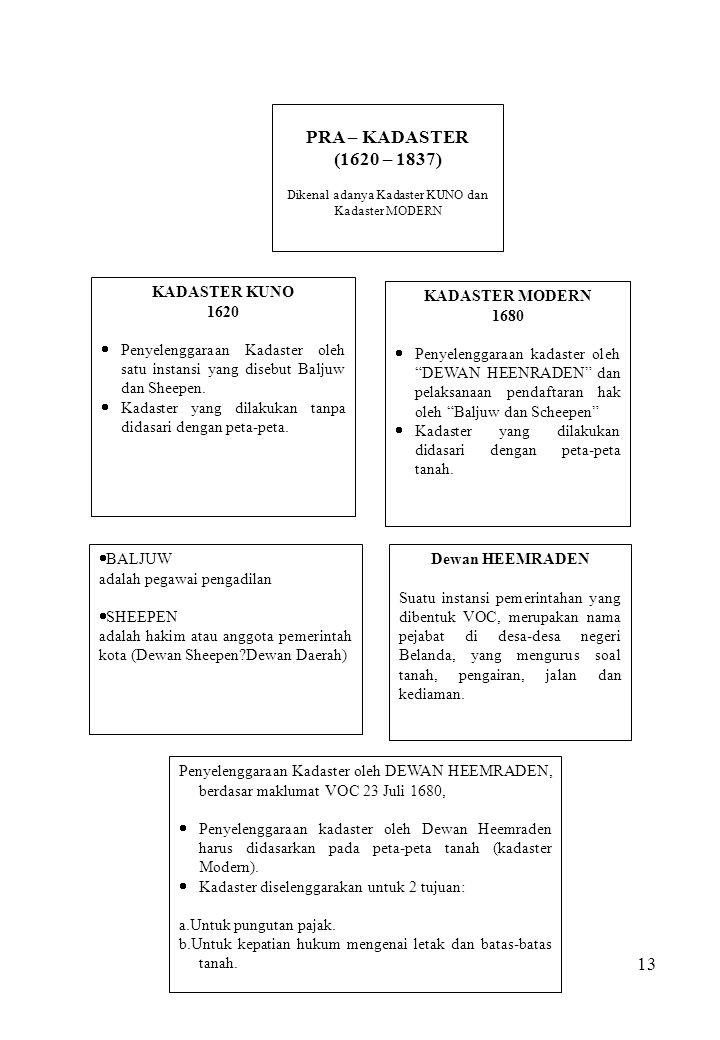 13 PRA – KADASTER (1620 – 1837) Dikenal adanya Kadaster KUNO dan Kadaster MODERN KADASTER KUNO 1620  Penyelenggaraan Kadaster oleh satu instansi yang