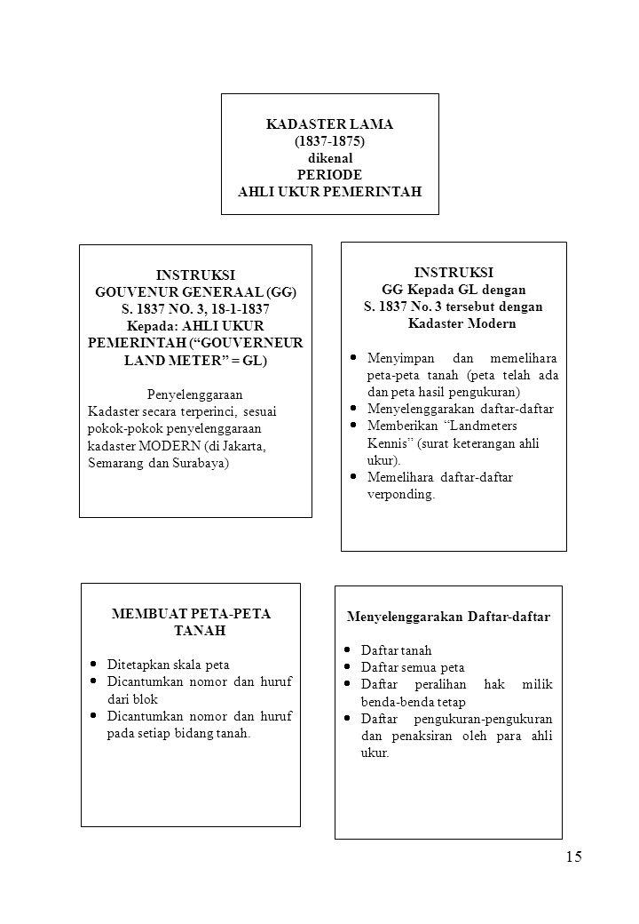 15 KADASTER LAMA (1837-1875) dikenal PERIODE AHLI UKUR PEMERINTAH INSTRUKSI GOUVENUR GENERAAL (GG) S. 1837 NO. 3, 18-1-1837 Kepada: AHLI UKUR PEMERINT