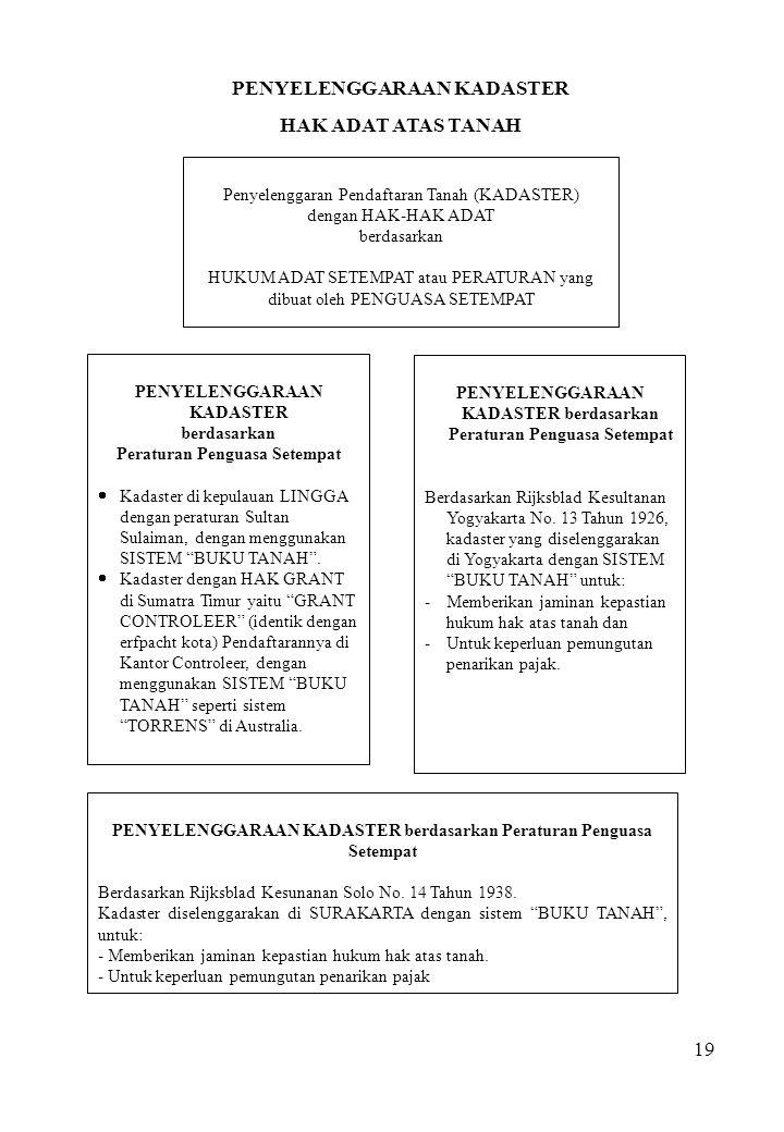 19 Penyelenggaran Pendaftaran Tanah (KADASTER) dengan HAK-HAK ADAT berdasarkan HUKUM ADAT SETEMPAT atau PERATURAN yang dibuat oleh PENGUASA SETEMPAT P