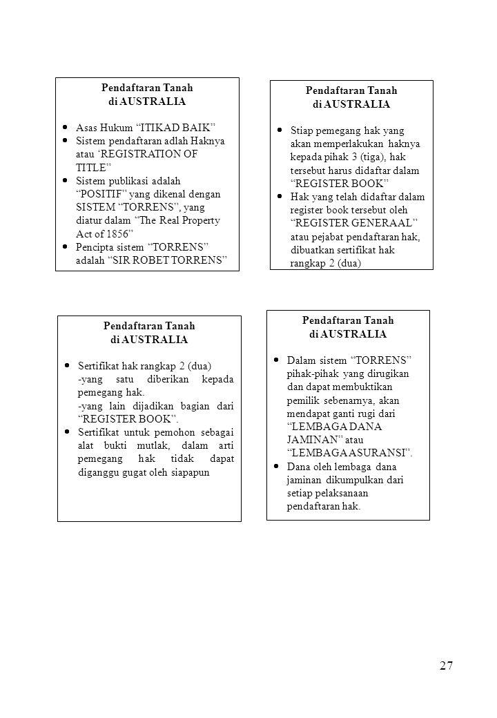 """27 Pendaftaran Tanah di AUSTRALIA  Asas Hukum """"ITIKAD BAIK""""  Sistem pendaftaran adlah Haknya atau 'REGISTRATION OF TITLE""""  Sistem publikasi adalah"""