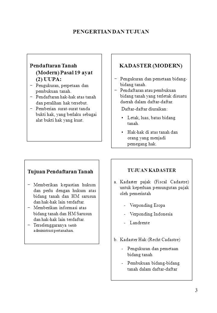 3 Pendaftaran Tanah (Modern) Pasal 19 ayat (2) UUPA:  Pengukuran, perpetaan dan pembukuan tanah.  Pendaftaran hak-hak atas tanah dan peralihan hak t