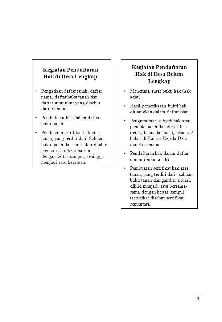 31 Pengadaan daftar tanah, daftar nama, daftar buku tanah dan daftar surat ukur yang disebut daftar umum. Pembukuan hak dalam daftar buku tanah. Pembu