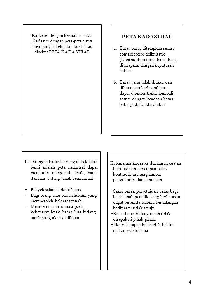 35 SISTEM PENDAFTARAN TANAH DI INDONESIA Asas hukum NEMO PLUS YURIS Sistem pendaftaran: REGISTRATION OF DEED Sistem publikasi negatif dengan UNSUR-UNSUR POSITIF (Penjelasan: PP 10 Tahun 1961 PP 24 Tahun 1997 tentang Pendaftaran Tanah INDIKATOR NEGATIF Pemegang hak yang tercantum dalam daftar umum/buku tanah/sertipikat hak, dapat digugat oleh pemilik tanah sebagai pemegang hak sebenarnya, walaupun pemegang hak sebenarnya tidak terdaftar dalam daftar umum/buku tanah.
