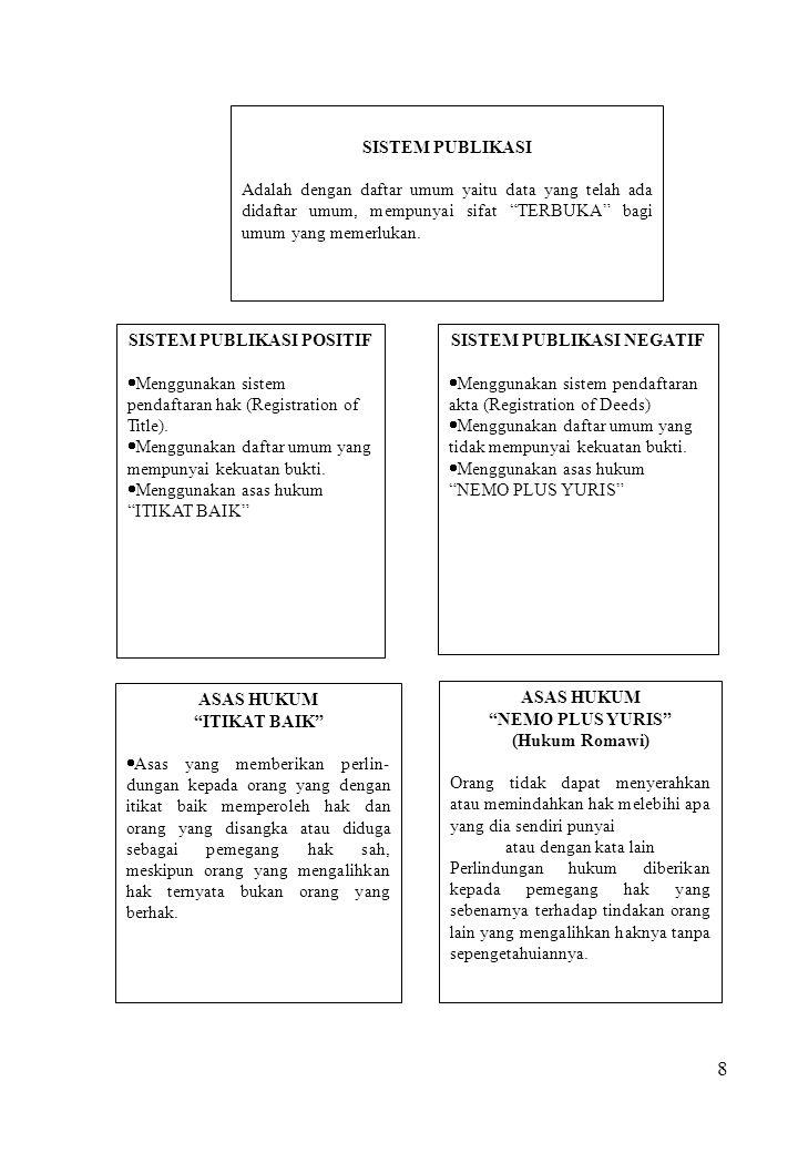 """8 SISTEM PUBLIKASI Adalah dengan daftar umum yaitu data yang telah ada didaftar umum, mempunyai sifat """"TERBUKA"""" bagi umum yang memerlukan. SISTEM PUBL"""