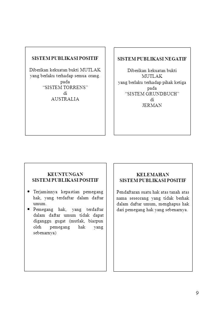 "9 SISTEM PUBLIKASI POSITIF Diberikan kekuatan bukti MUTLAK yang berlaku terhadap semua orang. pada ""SISTEM TORRENS"" di AUSTRALIA SISTEM PUBLIKASI NEGA"