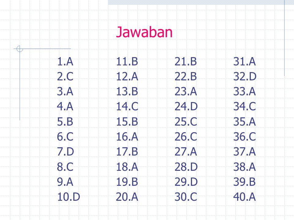 Jawaban 1.A11.B 21.B31.A 2.C12.A22.B32.D 3.A13.B23.A33.A 4.A14.C24.D34.C 5.B15.B25.C35.A 6.C16.A26.C36.C 7.D17.B27.A37.A 8.C18.A28.D38.A 9.A19.B29.D39