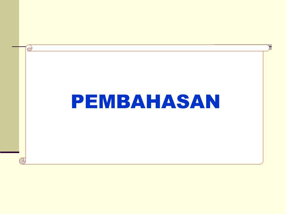 PEMBAHASAN
