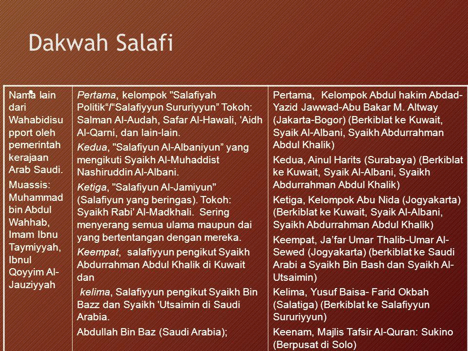 Dakwah Salafi. Nama lain dari Wahabidisu pport oleh pemerintah kerajaan Arab Saudi. Muassis: Muhammad bin Abdul Wahhab, Imam Ibnu Taymiyyah, Ibnul Qoy