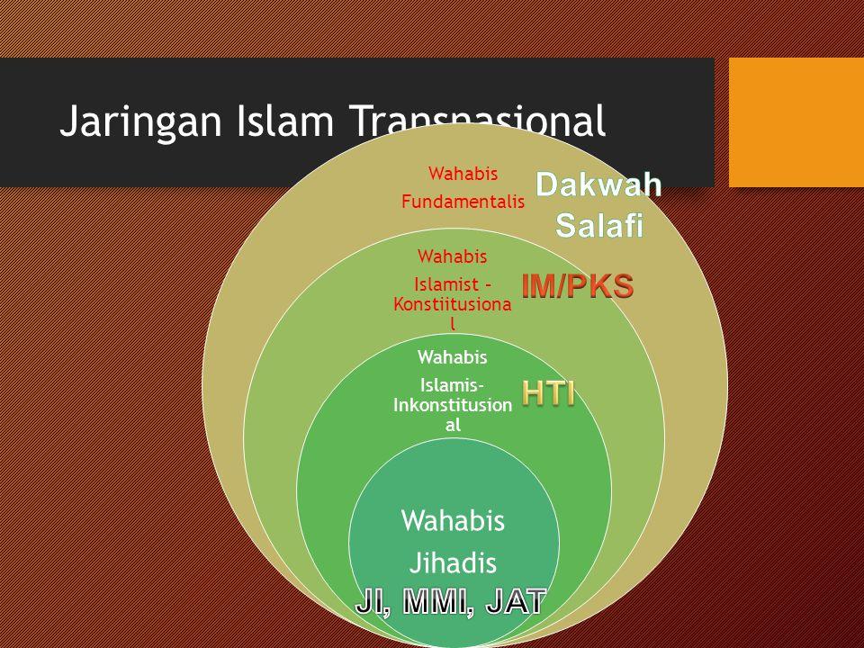 Jaringan Islam Transnasional Radikal- Wahabis Jihadis: DI non AS-ABB= AMIN Islamist- Kekerasan: FPI Islamist Konstitusional: Partai Bercita- cita Negara Islam