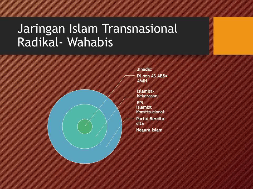 Jaringan Islam Transnasional Radikal- Wahabis Jihadis: DI non AS-ABB= AMIN Islamist- Kekerasan: FPI Islamist Konstitusional: Partai Bercita- cita Nega