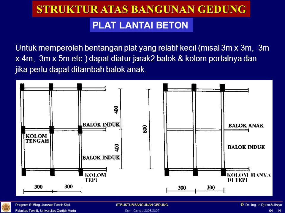 STRUKTUR ATAS BANGUNAN GEDUNG PLAT LANTAI BETON Untuk memperoleh bentangan plat yang relatif kecil (misal 3m x 3m, 3m x 4m, 3m x 5m etc.) dapat diatur