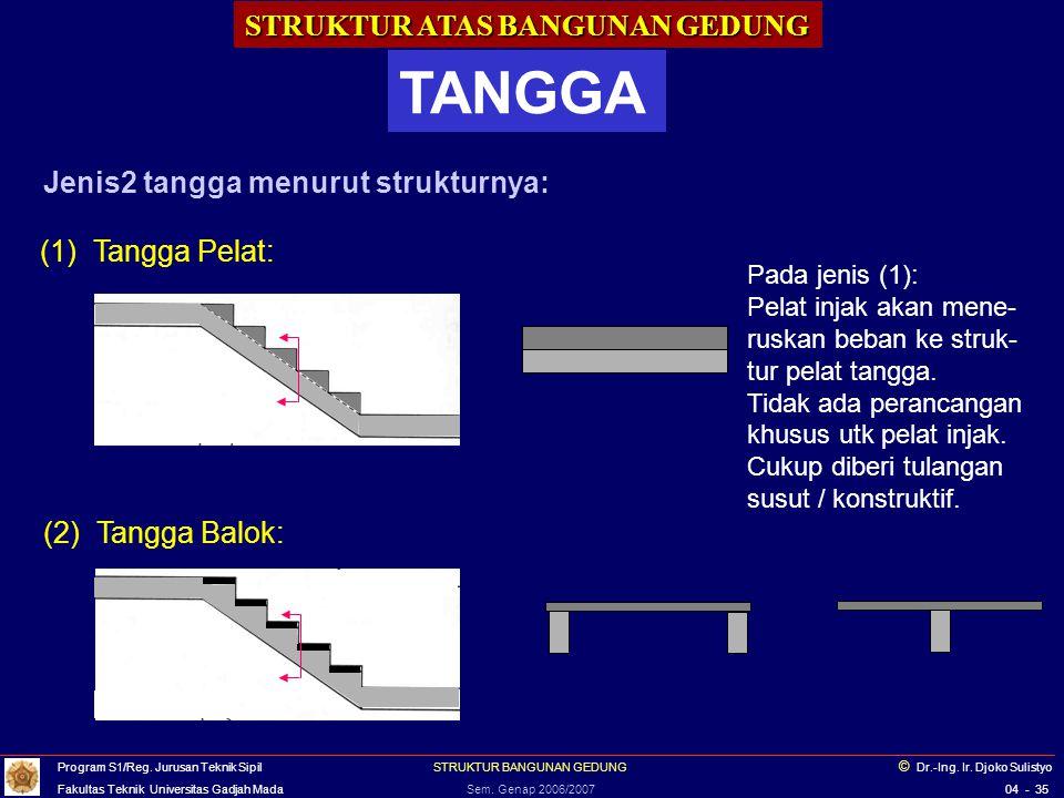 STRUKTUR ATAS BANGUNAN GEDUNG TANGGA (1) Tangga Pelat: (2) Tangga Balok: Pada jenis (1): Pelat injak akan mene- ruskan beban ke struk- tur pelat tangg