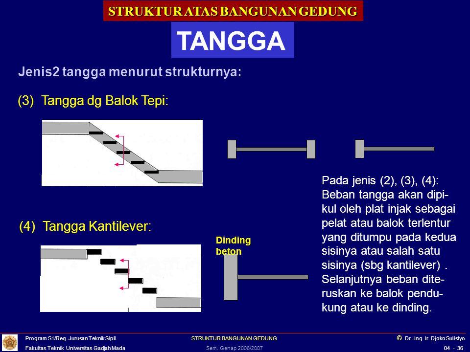 STRUKTUR ATAS BANGUNAN GEDUNG TANGGA Jenis2 tangga menurut strukturnya: (3) Tangga dg Balok Tepi: (4) Tangga Kantilever: Dinding beton Pada jenis (2),