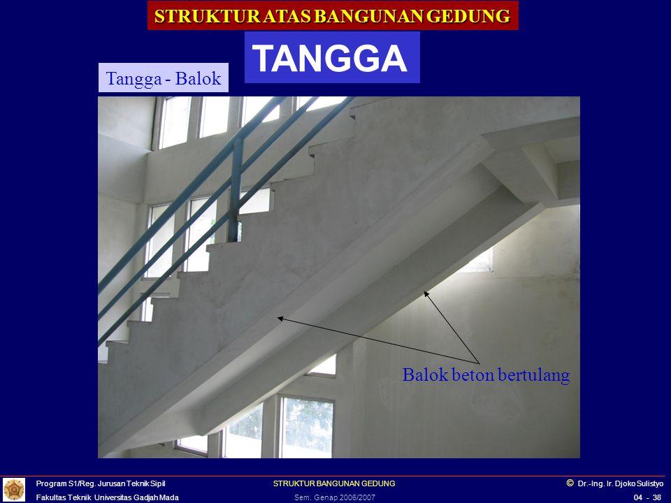 STRUKTUR ATAS BANGUNAN GEDUNG TANGGA Tangga - Balok Balok beton bertulang Program S1/Reg. Jurusan Teknik Sipil STRUKTUR BANGUNAN GEDUNG © Dr.-Ing. Ir.