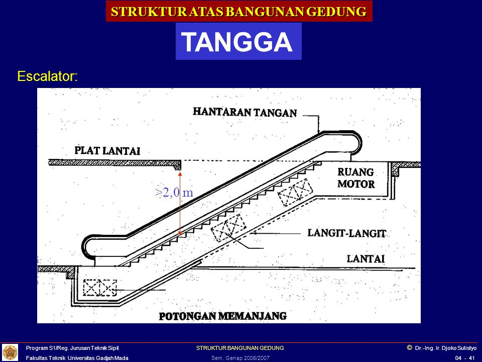 STRUKTUR ATAS BANGUNAN GEDUNG TANGGA Escalator: >2,0 m Program S1/Reg. Jurusan Teknik Sipil STRUKTUR BANGUNAN GEDUNG © Dr.-Ing. Ir. Djoko Sulistyo Fak