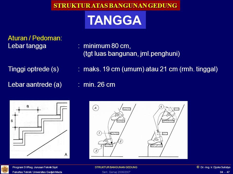 STRUKTUR ATAS BANGUNAN GEDUNG TANGGA Aturan / Pedoman: Lebar tangga: minimum 80 cm, (tgt luas bangunan, jml.penghuni) Tinggi optrede (s): maks. 19 cm
