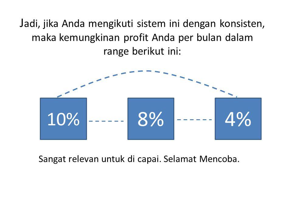 REALITA TRADING & POTENSI PROFIT 1 12x transaksi benar 8x transaksi salah 4x transaksi (rata-rata) Rp. 4.000.000,- 4%