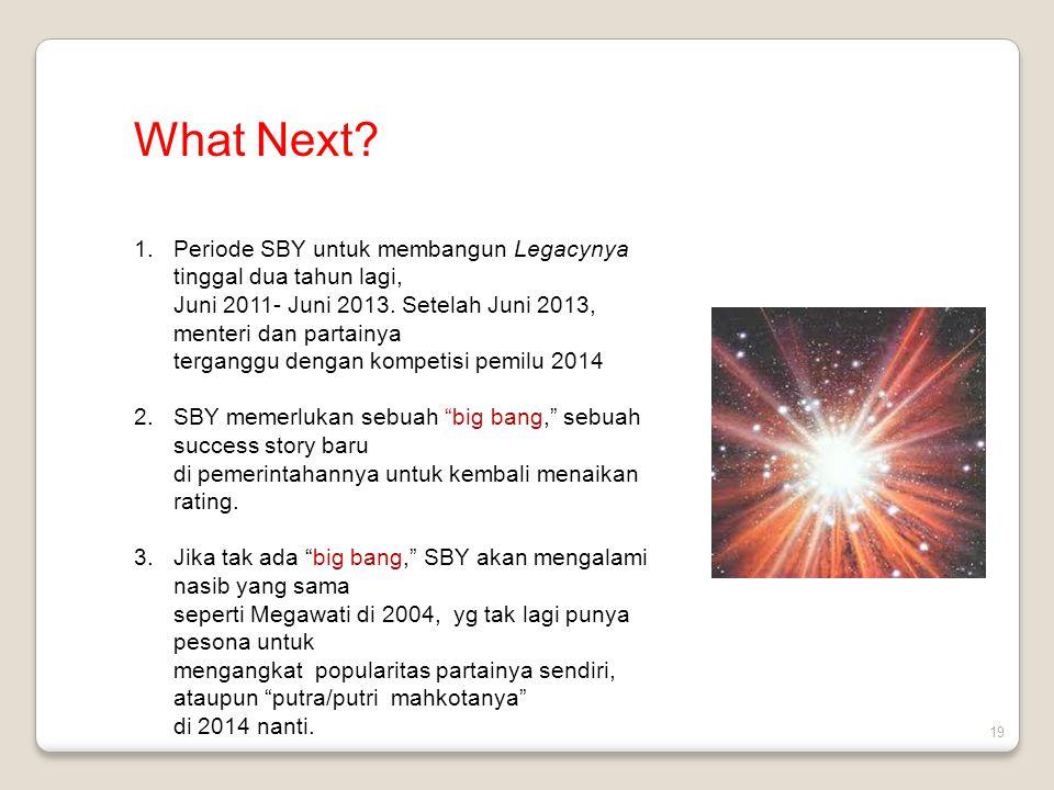 19 What Next. 1.Periode SBY untuk membangun Legacynya tinggal dua tahun lagi, Juni 2011- Juni 2013.