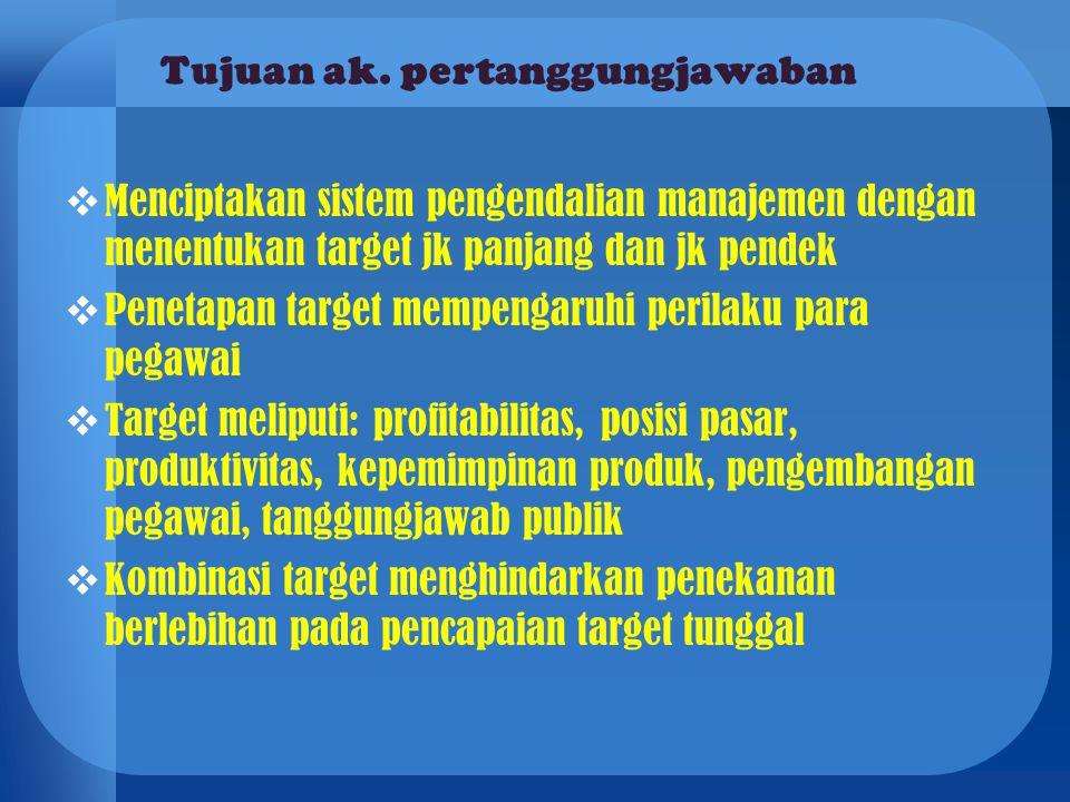 Tipe Pusat Pertanggungjawaban 8