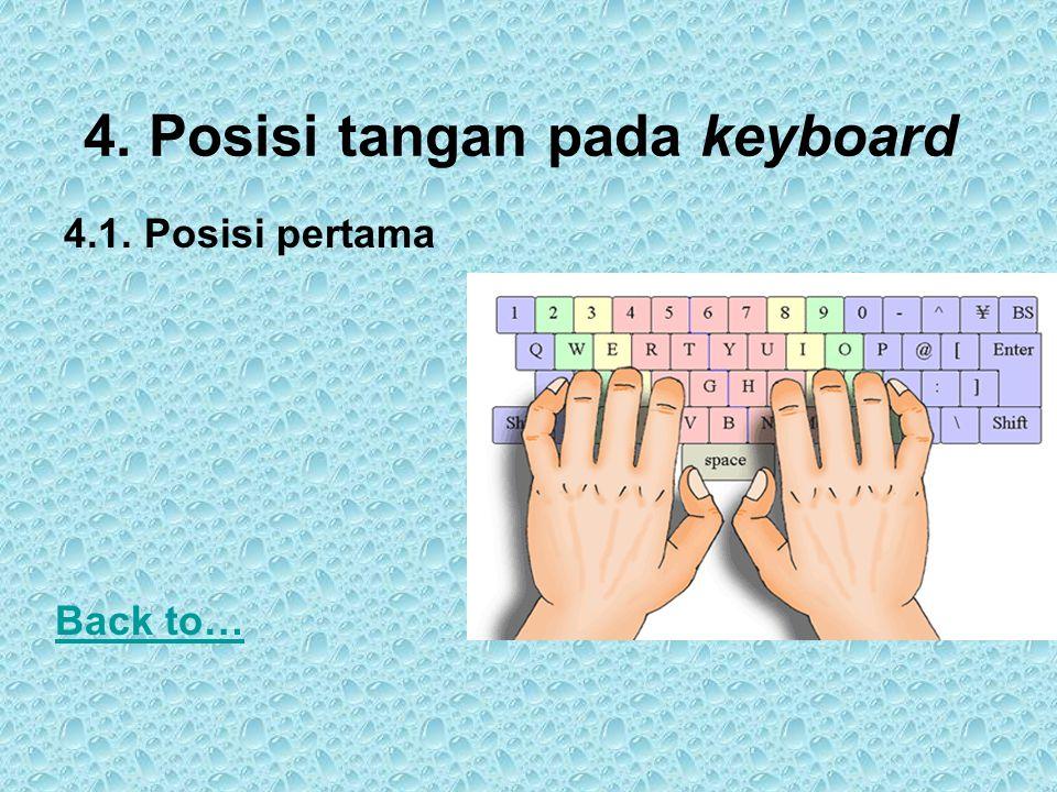 4. Posisi tangan pada keyboard 4.1. Posisi pertama Back to…