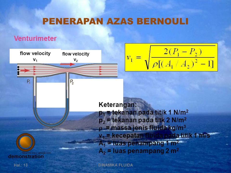 PENERAPAN AZAS BERNOULI Hal.: 13DINAMIKA FLUIDA Venturimeter flow velocity v 2 flow velocity v 1 Keterangan: p 1 = tekanan pada titik 1 N/m 2 p 2 = tekanan pada titk 2 N/m 2  = massa jenis fluida kg/m 3 v 1 = kecepatan fluida pada titik 1 m/s A 1 = luas penampang 1 m 2 A 2 = luas penampang 2 m 2 demonstration Source:www.google.com