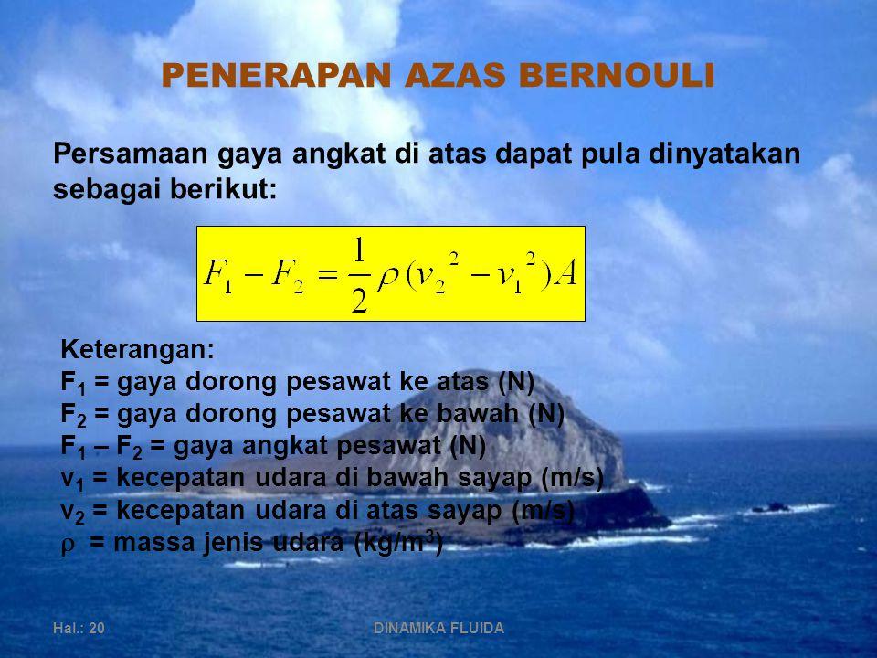 PENERAPAN AZAS BERNOULI Hal.: 20DINAMIKA FLUIDA Persamaan gaya angkat di atas dapat pula dinyatakan sebagai berikut: Keterangan: F 1 = gaya dorong pesawat ke atas (N) F 2 = gaya dorong pesawat ke bawah (N) F 1 – F 2 = gaya angkat pesawat (N) v 1 = kecepatan udara di bawah sayap (m/s) v 2 = kecepatan udara di atas sayap (m/s)  = massa jenis udara (kg/m 3 )