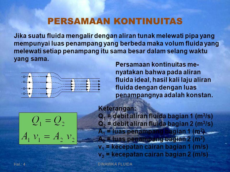 PENERAPAN AZAS BERNOULI Hal.: 15DINAMIKA FLUIDA Penyelesaian A 1 = 10 cm 2 = 10 x 10 -4 m 2 A 2 = 5 cm2 = 5 x 10 -4 m 2 h = 15 cm = 15 x 10 2 m g = 10 m/s 2, v 2 = ….