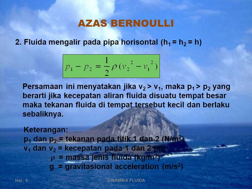 PENERAPAN AZAS BERNOULI Hal.: 10DINAMIKA FLUIDA Menentukan kecepatan dan debit semburan air pada tangki yang berlubang Keterangan: Q = aliran debit m 3 /s v = kecepatan semburan air pada pada bocoran itu m/s h = tinggi air di atas lubang m g = percepatan gravitasi m/s 2 A = luas panampang lubang bocoran m 2 h Q = A.v air