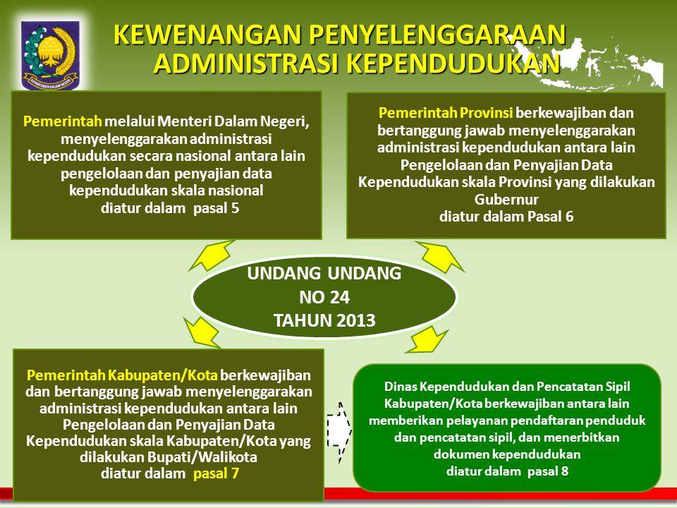 KEWENANGAN PENYELENGGARAAN ADMINISTRASI KEPENDUDUKAN UNDANG UNDANG NO 24 TAHUN 2013 Pemerintah melalui Menteri Dalam Negeri, menyelenggarakan administ