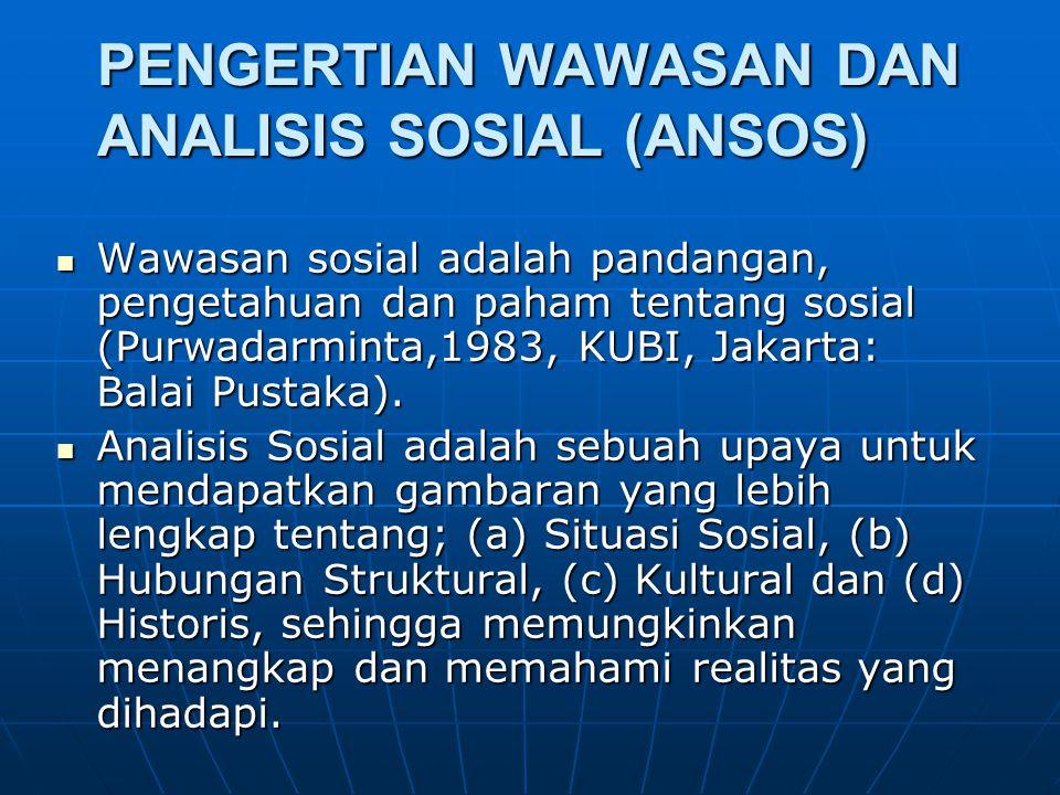 PENGERTIAN WAWASAN DAN ANALISIS SOSIAL (ANSOS) Wawasan sosial adalah pandangan, pengetahuan dan paham tentang sosial (Purwadarminta,1983, KUBI, Jakart