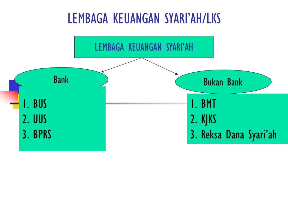 Kewajiban Manajer Investasi 1.Mengelola portofolio investasi sesuai dengan kebijakan investasi yang tercantum dalam kontrak dan prospektus.