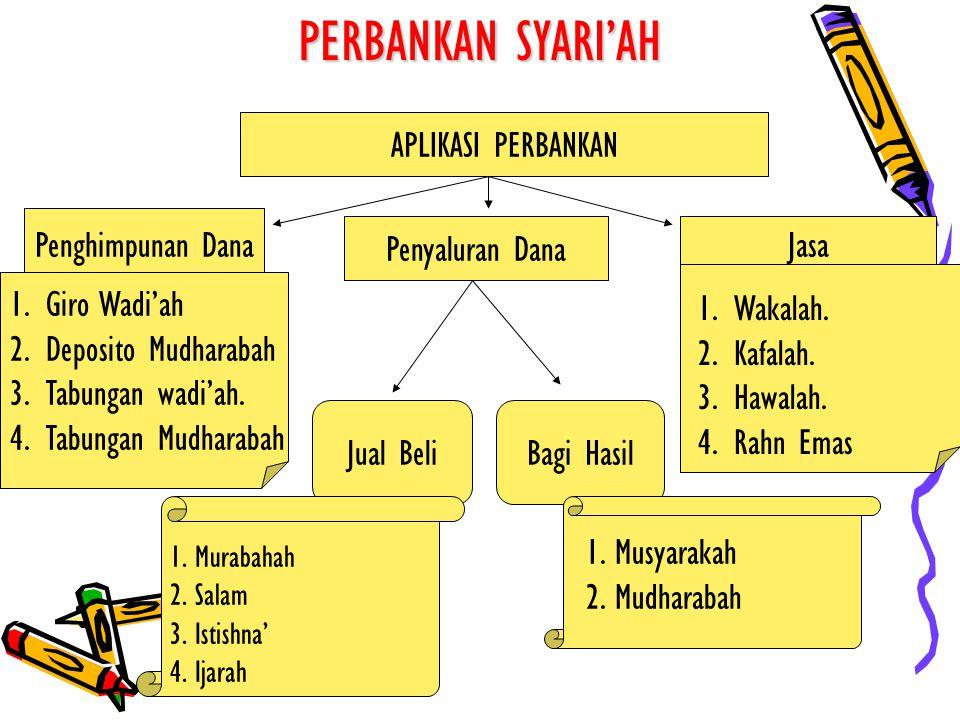 Kewajiban Bank Kustodian 1.memberikan pelayanan penitipan kolektif sehubungan dengan kekayaan reksadana.