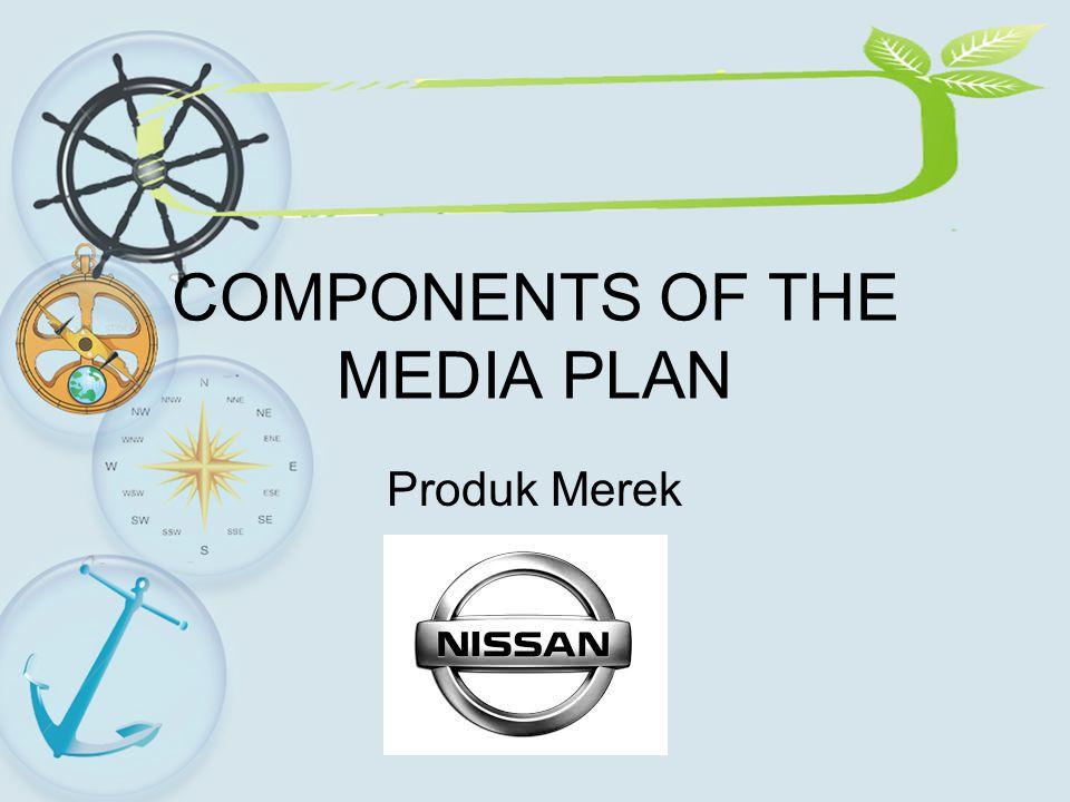 Komponen Media Plan Media Objectives Media Strategy Media Tactics Media Buying