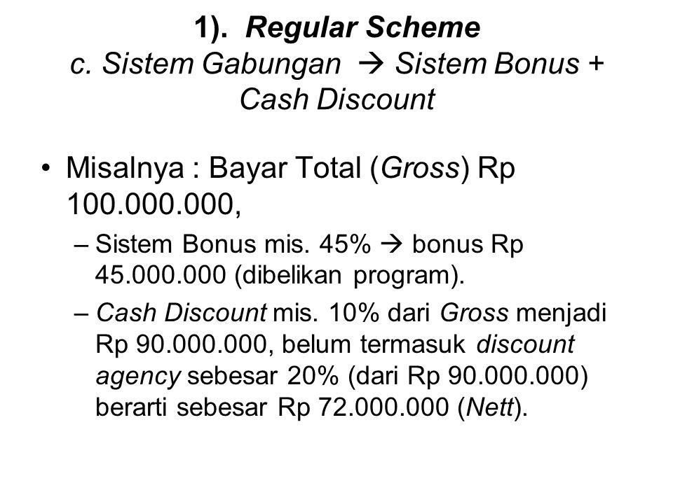 1). Regular Scheme c. Sistem Gabungan  Sistem Bonus + Cash Discount Misalnya : Bayar Total (Gross) Rp 100.000.000, –Sistem Bonus mis. 45%  bonus Rp