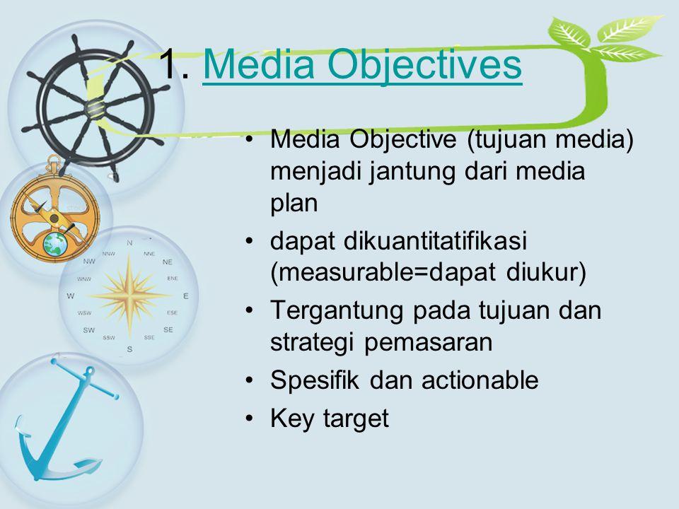 1. Media ObjectivesMedia Objectives Media Objective (tujuan media) menjadi jantung dari media plan dapat dikuantitatifikasi (measurable=dapat diukur)