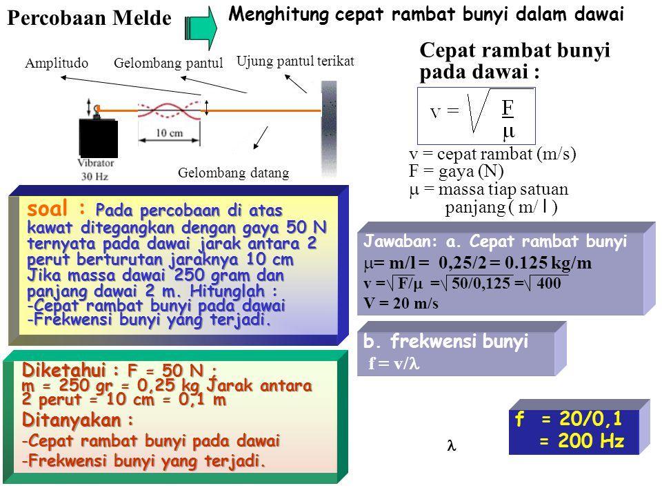 Percobaan Melde Gelombang datang Gelombang pantul Ujung pantul terikat Cepat rambat bunyi pada dawai : v = F  v = cepat rambat (m/s) F = gaya (N)  = massa tiap satuan panjang ( m/ l ) Amplitudo Jawaban: a.