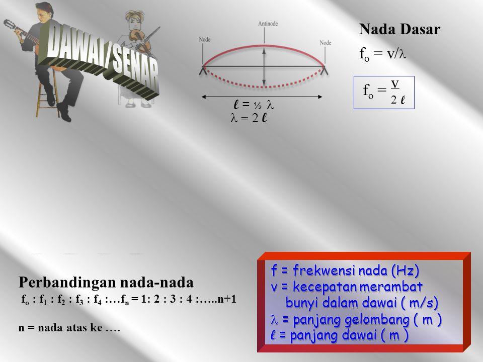 l = ½ l = 1 l = 1½ l = 2 = 2 l = 1 l = 2/3 l = ½ l f o = v 2 l f 1 = 2v2v 2l2l f 2 = 3v3v 2 l f 3 = 4v4v 2 l Nada dasar f o Nada atas 1 f 1 = 2f o Nada atas 2 f 2 = 3f o Nada atas 3 f 3 = 4f o l = ½  l Nada Dasar f o = v/ f o = v 2 l v 2 l Perbandingan nada-nada f o : f 1 : f 2 : f 3 : f 4 :…f n = 1: 2 : 3 : 4 :…..n+1 n = nada atas ke ….