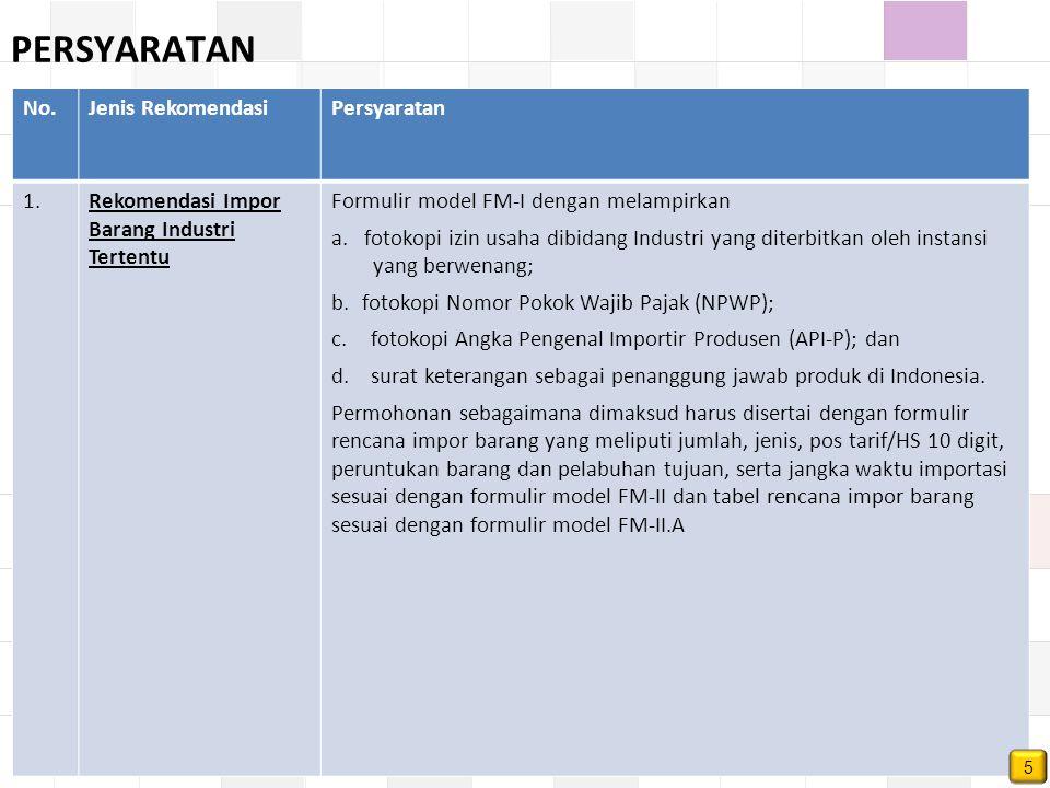 PERSYARATAN No.Jenis RekomendasiPersyaratan 1.Rekomendasi Impor Barang Industri Tertentu Formulir model FM-I dengan melampirkan a. fotokopi izin usaha
