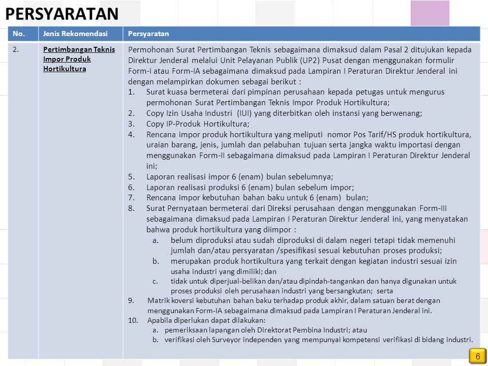 PERSYARATAN No.Jenis RekomendasiPersyaratan 2.Pertimbangan Teknis Impor Produk Hortikultura Permohonan Surat Pertimbangan Teknis sebagaimana dimaksud