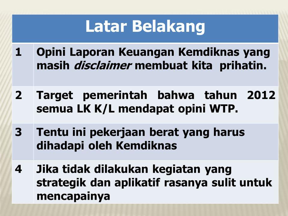 Latar Belakang 1Opini Laporan Keuangan Kemdiknas yang masih disclaimer membuat kita prihatin. 2Target pemerintah bahwa tahun 2012 semua LK K/L mendapa