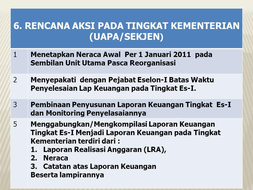 6. RENCANA AKSI PADA TINGKAT KEMENTERIAN (UAPA/SEKJEN ) 1Menetapkan Neraca Awal Per 1 Januari 2011 pada Sembilan Unit Utama Pasca Reorganisasi 2Menyep