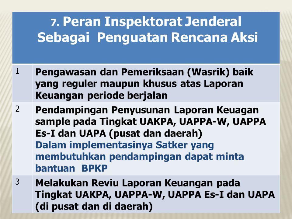 7. Peran Inspektorat Jenderal Sebagai Penguatan Rencana Aksi 1 Pengawasan dan Pemeriksaan (Wasrik) baik yang reguler maupun khusus atas Laporan Keuang